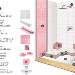 Prova-Shower System Kit 48X48